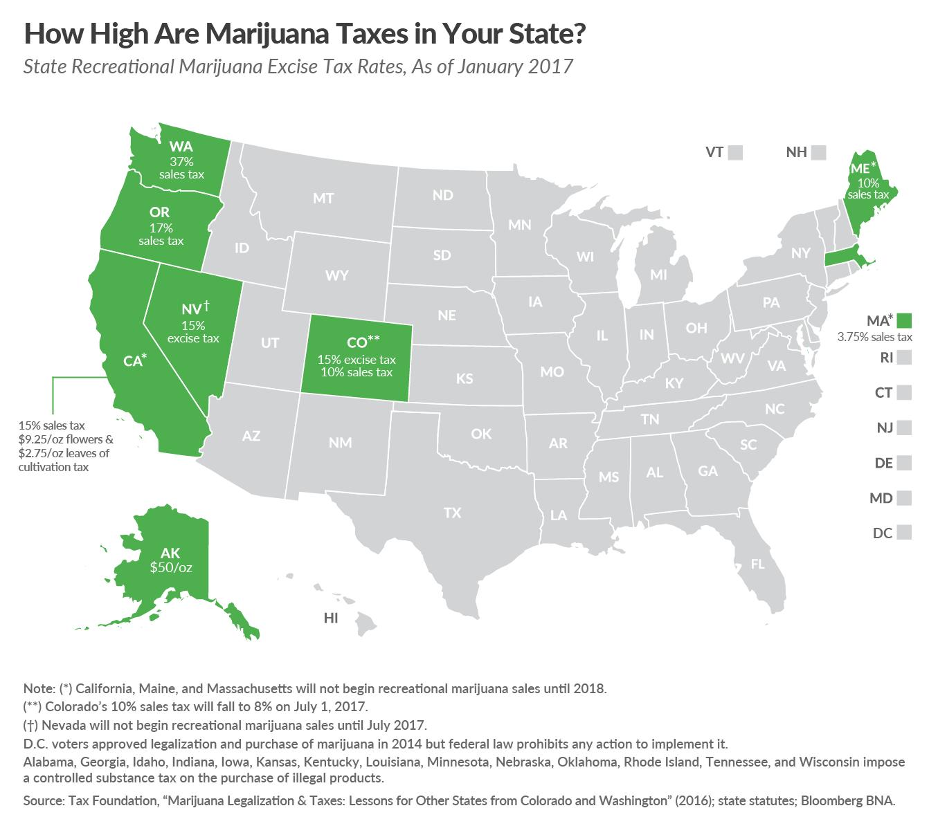 Recreational Marijuana Taxation In Your State